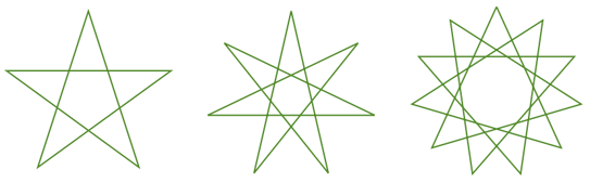 star-polygons