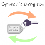 Symmetric vs. Asymmetric Encryption