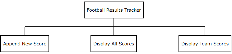 top-down-modular-design-football-tracker