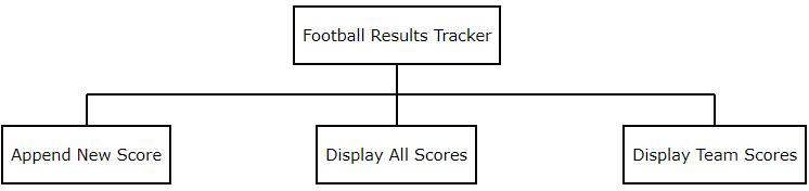 top-down-modular-design-football-tracker
