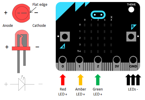traffic-light-leds