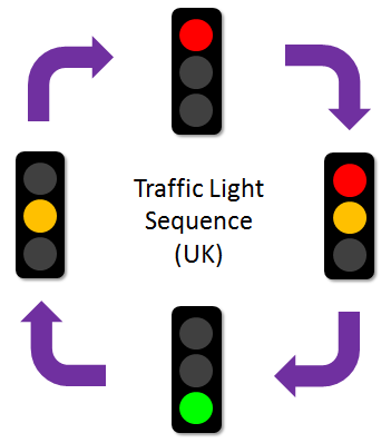 traffic-light-sequence