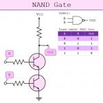 transistor-NAND-Gate