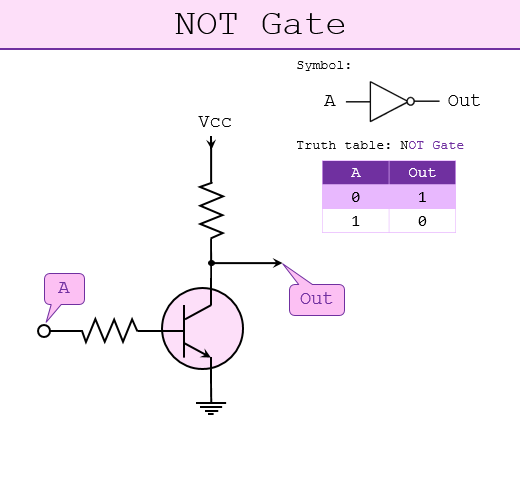 transistor-NOT-Gate
