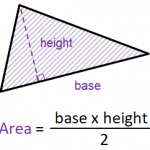 Triangle Geometry Functions
