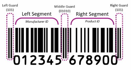 upc-barcode-anatomy