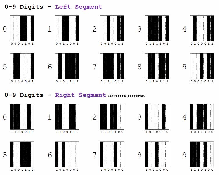 upc-barcode-digits