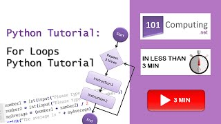 video-python-3-min-for-loops