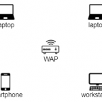 wireless-access-point-WAP