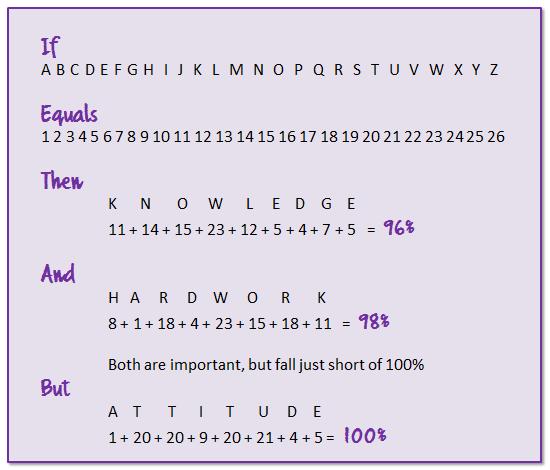 word-score