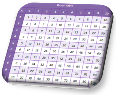 x-times-table-challenge