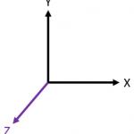 xyz-axis