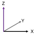xyz-coordinates